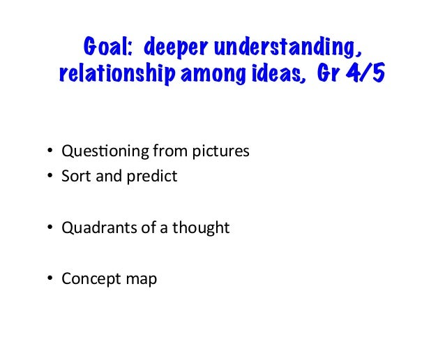 Goal: deeper understanding, relationship among ideas, Gr 4/5 • QuesSoningfrompictures • Sortandpredict • Quadrant...