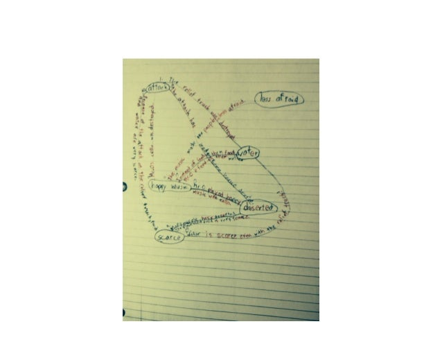 Thenextday… • Reviewthecriteriaandreorganizeintocategories • Readthenextchapter • Havestudentsmeetins...