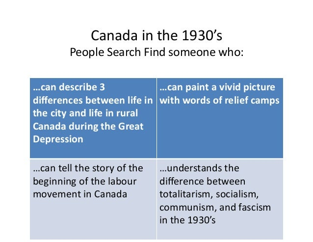 Canadainthe1930's PeopleSearchFindsomeonewho: …candescribe3 differencesbetweenlifein thecityandlifeinr...