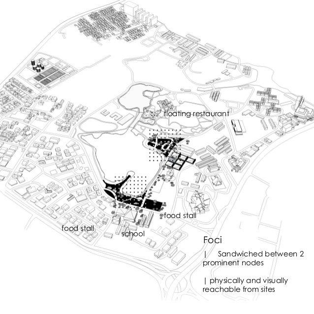 ARCHITECTURAL DESIGN PROJECT PRE DESIGN ANALYSIS TITIWANGSA