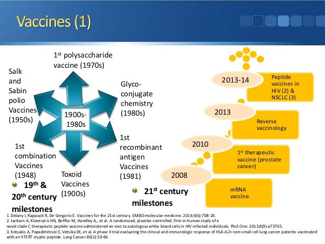 The Promise Of Mrna Vaccines