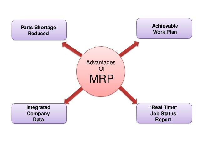 Image benefits of mrp erp best mes software system