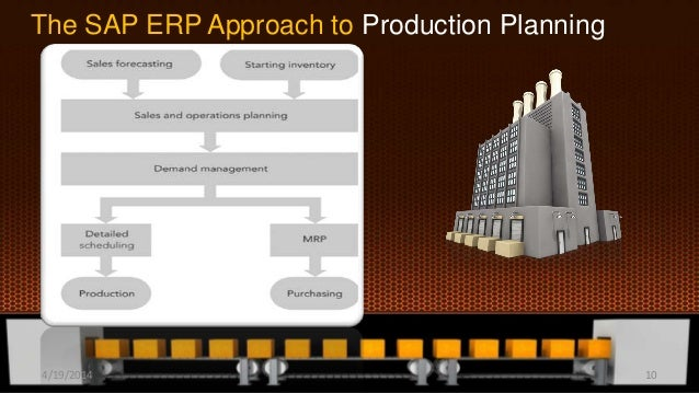 The SAP ERP Approach to Production Planning 4/19/2014 10