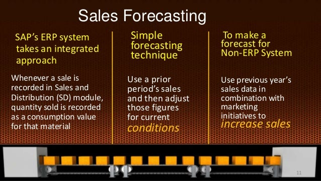 SAP's ERP system takes an integrated approach Whenever a sale is recorded in Sales and Distribution (SD) module, quantity ...