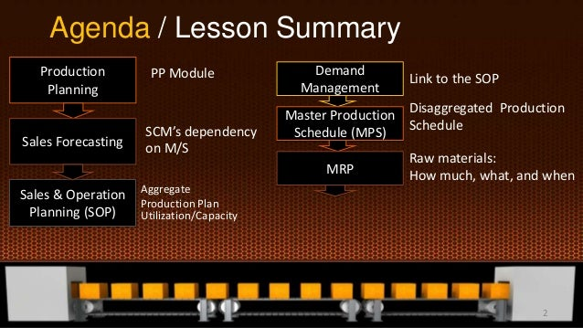 MRP (Materials Requirements Planning) in ERP Slide 2