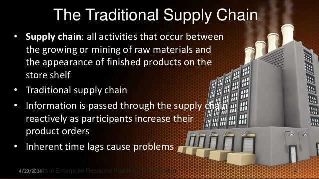 Concepts in Enterprise Resource Planning, Third Edition 4 The Traditional Supply Chain • Supply chain: all activities that...