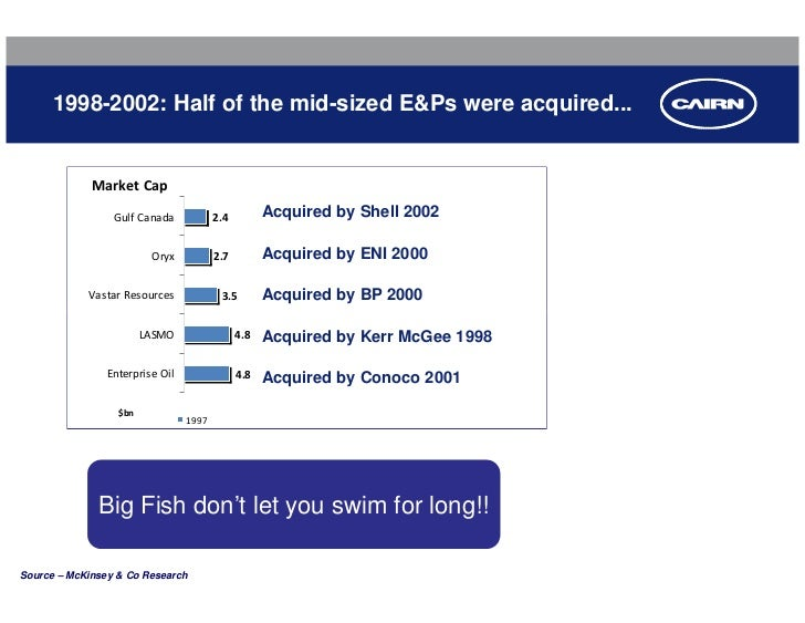 bp and the consolidation of the oil industry 1998 2002 Bp and the consolidation of the oil industry--1998-2002 case study solution, bp and the consolidation of the oil industry--1998-2002 case study analysis, subjects covered competitive advantage corporate strategy energy international business profitability vertical integration by forest reinhardt, ramon casad.