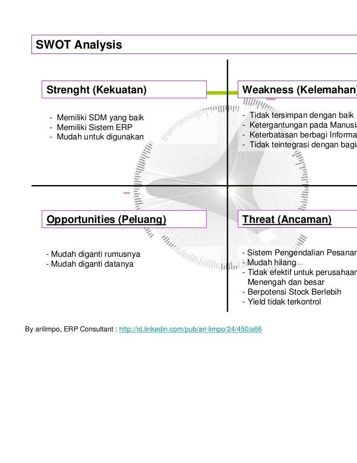 """mrp i ii Estudio para la implantación del sistema mrp de planificación y control de la producción de una empresa  22- funcionamiento del """"mrp ii""""."""