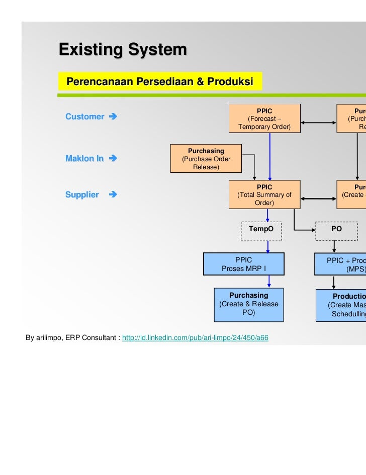 mrp2 block diagram private sharing about wiring diagram u2022 rh caraccessoriesandsoftware co uk