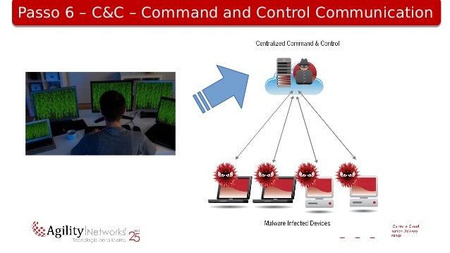 Desktop de Usuário comum infectado Passo 7 – Movimento de Ataque LateralPasso 7 – Movimento de Ataque Lateral
