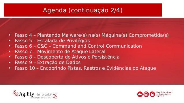 Agenda (continuação 3/4)Agenda (continuação 3/4) • Projetos Open Source para detecção, pesquisa e bloqueios de APTs/AVTs (...