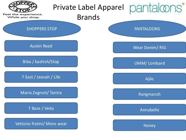 private label brand examples in india