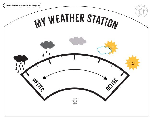 we�erbe�ermy weather stationinsertpivotMRPRINTABLES.COMCut the outline & the hole for the pivot