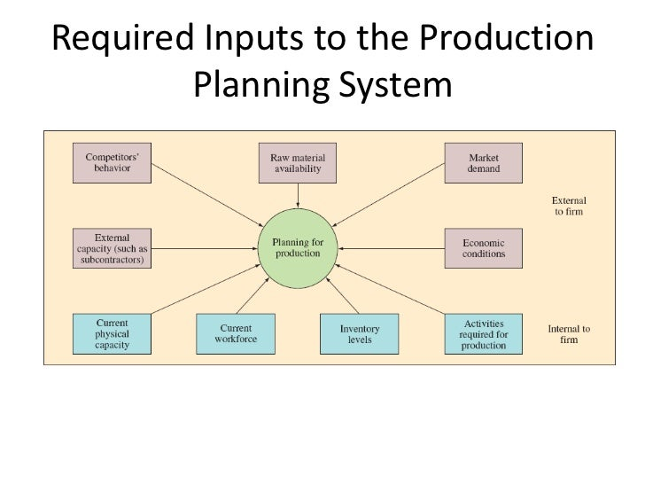 Production Planning and Scheduling by Spreadsheet