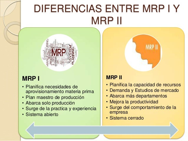 what is mrp