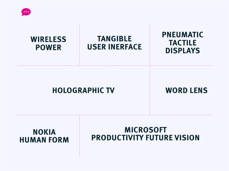The Future of Technology in Daily Life Slide 3