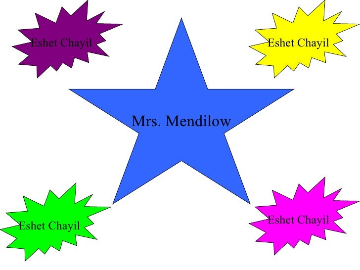 Mrs. Mendilow Eshet Chayil Eshet Chayil Eshet Chayil Eshet Chayil