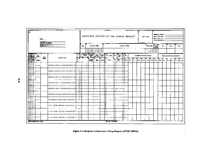 Job grading system for trades and labor occupations