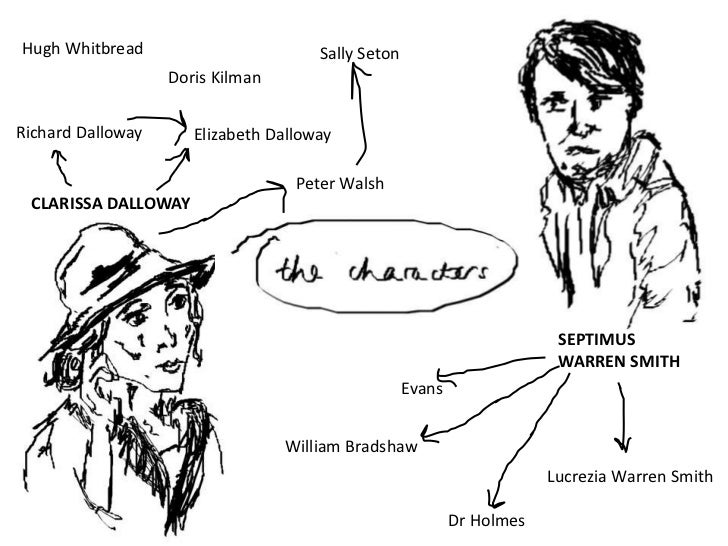 symbolism in mrs dalloway