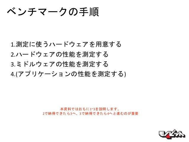 リアルタイムゲームサーバーの ベンチマークをとる方法 Slide 3