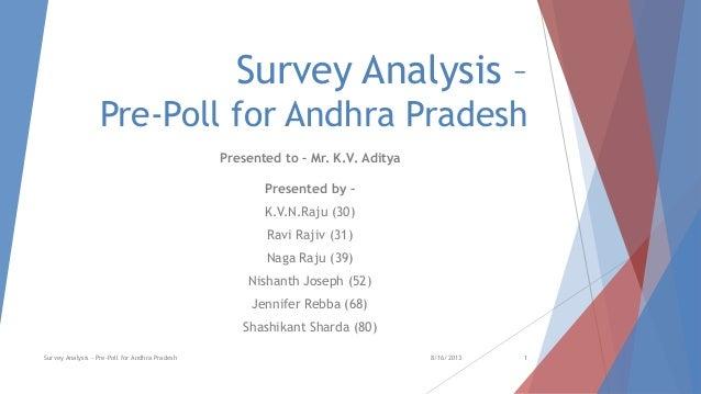 Survey Analysis – Pre-Poll for Andhra Pradesh Presented to – Mr. K.V. Aditya 8/16/2013Survey Analysis - Pre-Poll for Andhr...