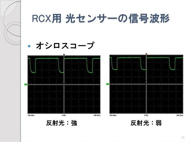 RCX用光センサーの信号波形  オシロスコープ  反射光:強  反射光:弱  17