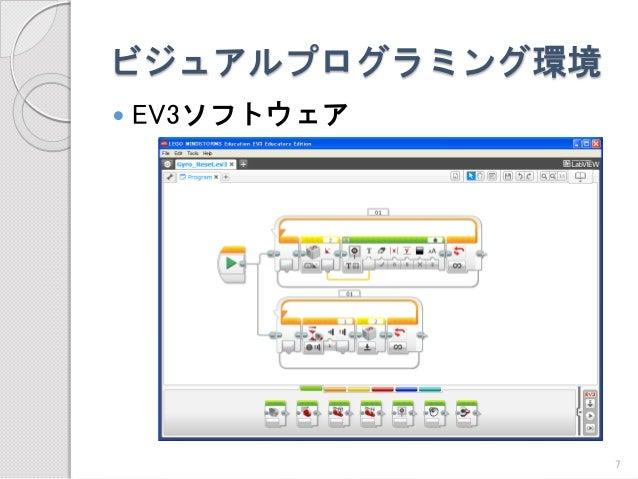 ビジュアルプログラミング環境  EV3ソフトウェア  7