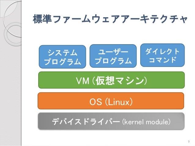 標準ファームウェアアーキテクチャ  OS (Linux)  システム  プログラム  デバイスドライバー(kernel module)  VM (仮想マシン)  ユーザー  プログラム  ダイレクト  コマンド  9