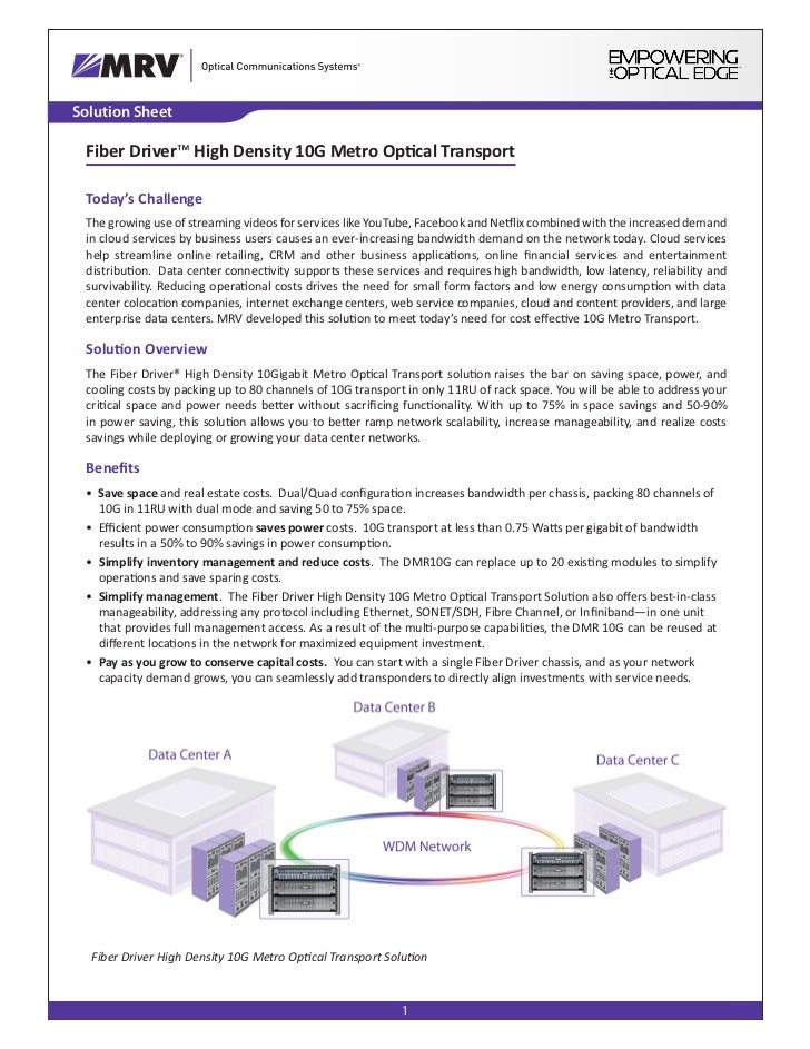 Solution Sheet Fiber Driver™ High Density 10G Metro Optical Transport Today's Challenge The growing use of streaming video...