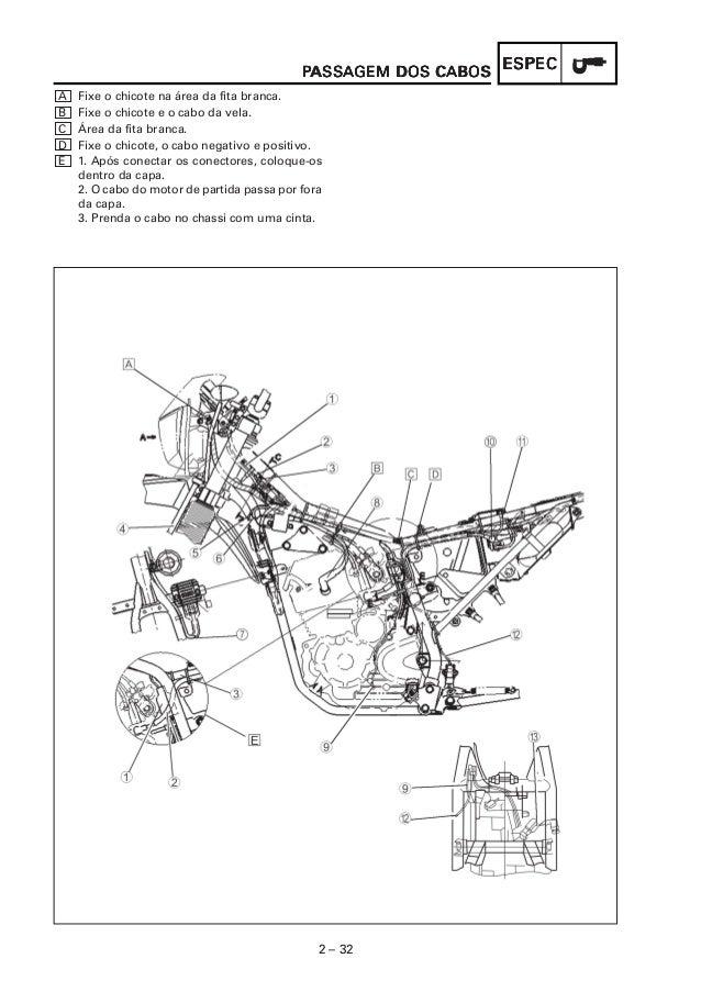 Manual de serviço xtz250 Lander