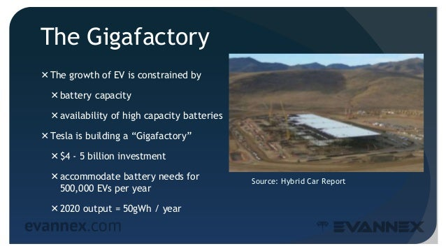 The Gigafactory The growth of EV is constrained by battery capacity availability of high capacity batteries Tesla is b...