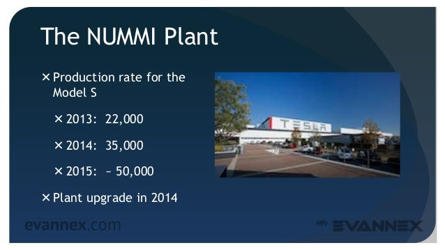 The NUMMI Plant Production rate for the Model S 2013: 22,000 2014: 35,000 2015: ~ 50,000 Plant upgrade in 2014 5