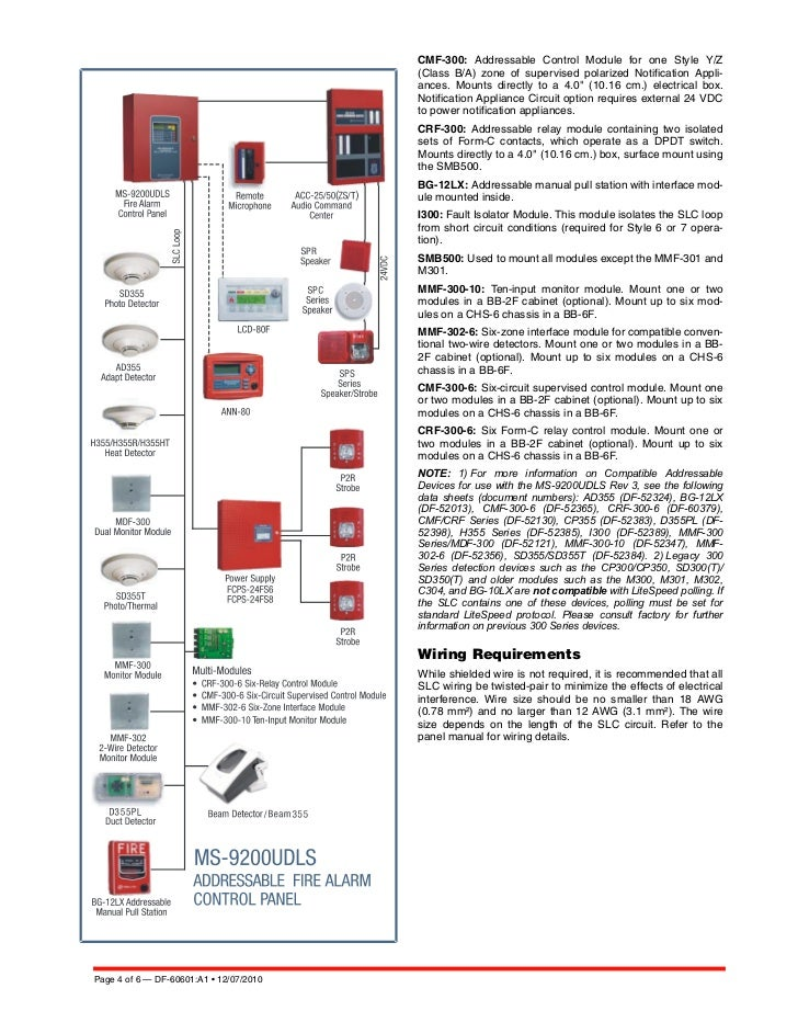 Colorful Fire Alarm Interface Unit Wiring Diagram Vignette ...