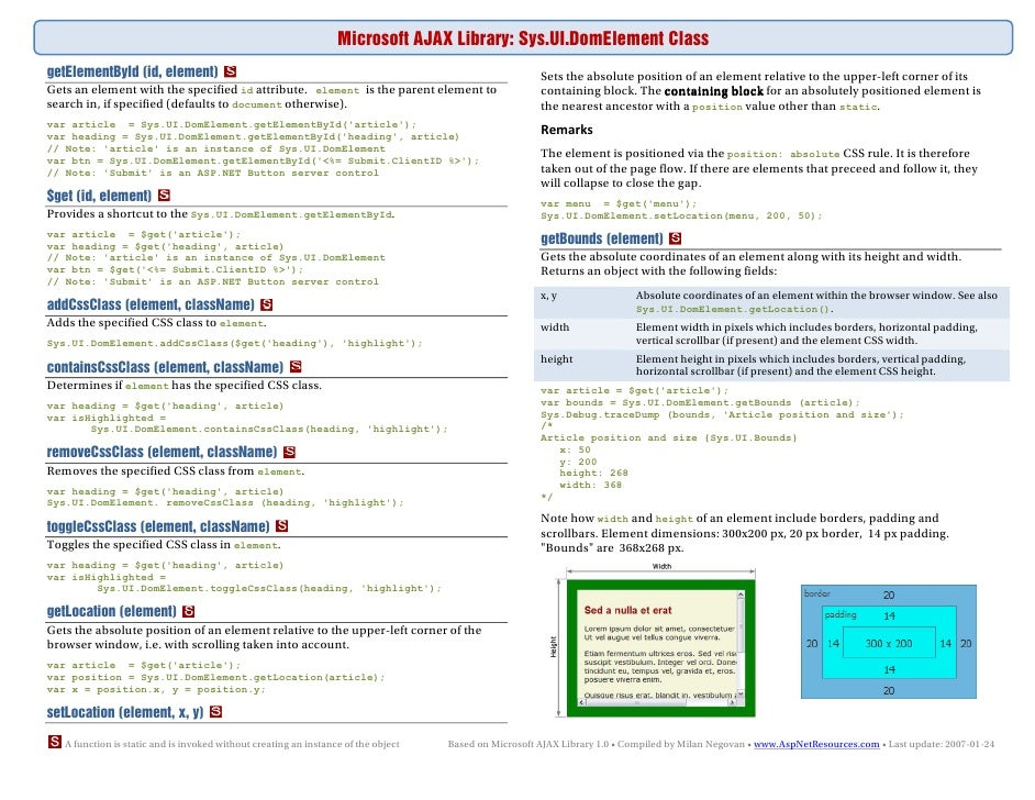 Microsoft AJAX Library: Sys.UI.DomElement Class getElementById (id, element)                                              ...