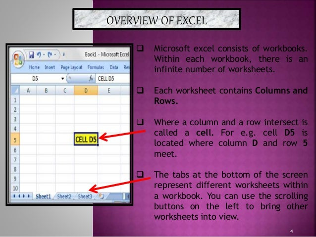 Ms excel ppt