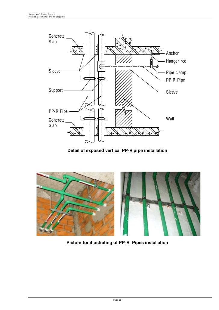 Ms For Mechanical Piping System Installation Work