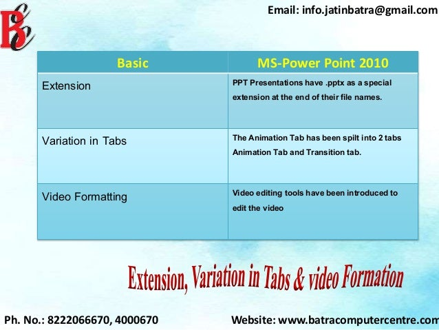 Extension of powerpoint 2010 quantumgaming ms office 2010 training in ambala batra computer centre powerpoint templates toneelgroepblik Gallery