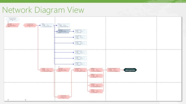 Ms project 2016 overview task usage view 39 network diagram ccuart Image collections