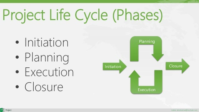 Using Assumptions and Constraints for Realistic Project Planning