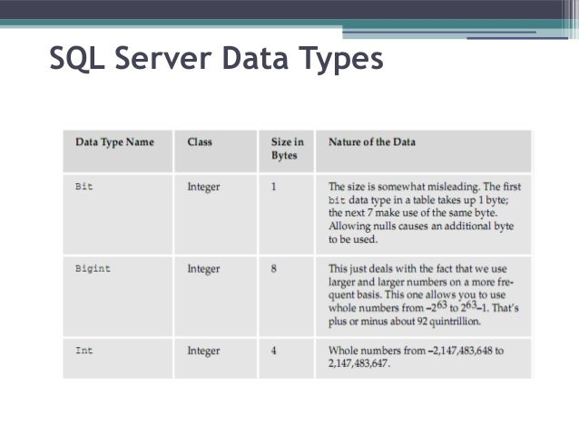 Difference between numeric, float and decimal in sql server.