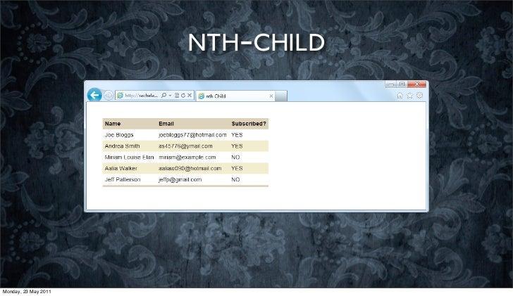 NTH-CHILDMonday, 23 May 2011