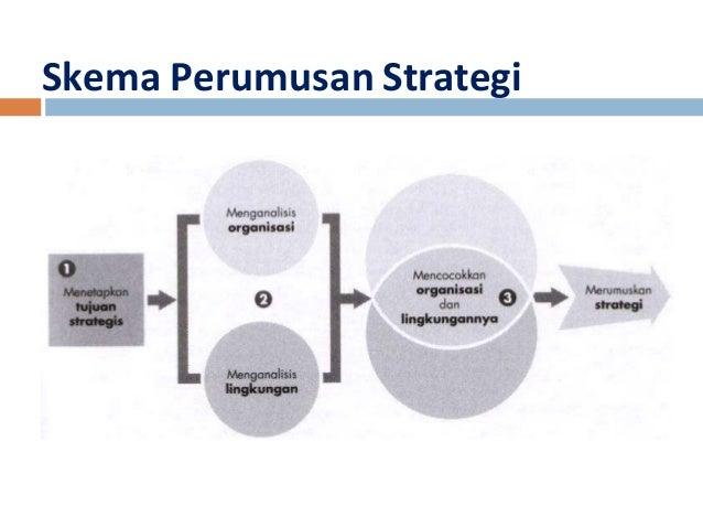 strategi pemasaran nestle Selain itu dalam pemasaran produknya, nestle mempunyai dukung  strategi  bisnis inilah nestle memastikan sukses jangka panjang bagi perusahaan.