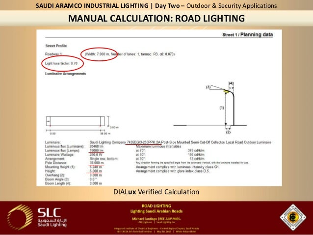 An example of calculating the number of indoor lighting fixtures.