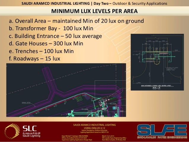 ... 20. MINIMUM LUX LEVELS ...  sc 1 st  SlideShare : lux levels for emergency lighting - azcodes.com