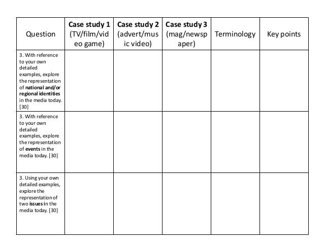 Question Case study 1 (TV/film/vid eo game) Case study 2 (advert/mus ic video) Case study 3 (mag/newsp aper) Terminology K...