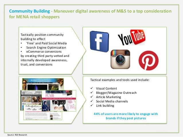 Community Building - Maneuver digital awareness of M&S to a top consideration for MENA retail shoppers Tactical examples a...
