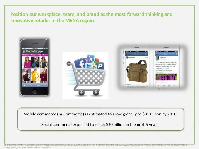 Mobile commerce (m-Commerce) is estimated to grow globally to $31 Billion by 2016 Social commerce expected to reach $30 bi...