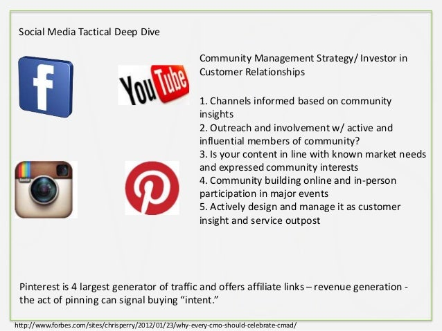 http://www.forbes.com/sites/chrisperry/2012/01/23/why-every-cmo-should-celebrate-cmad/ Social Media Tactical Deep Dive Com...