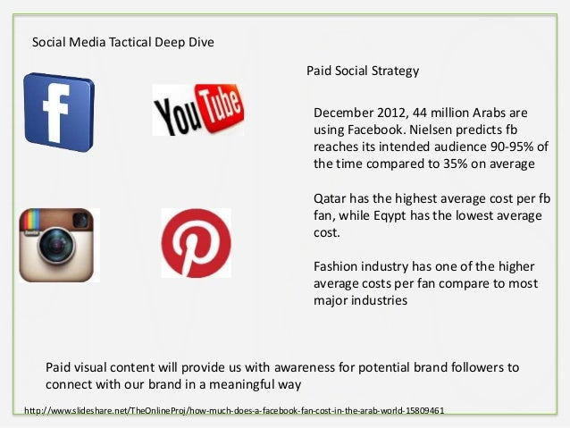 Paid visual content will provide us with awareness for potential brand followers to connect with our brand in a meaningful...