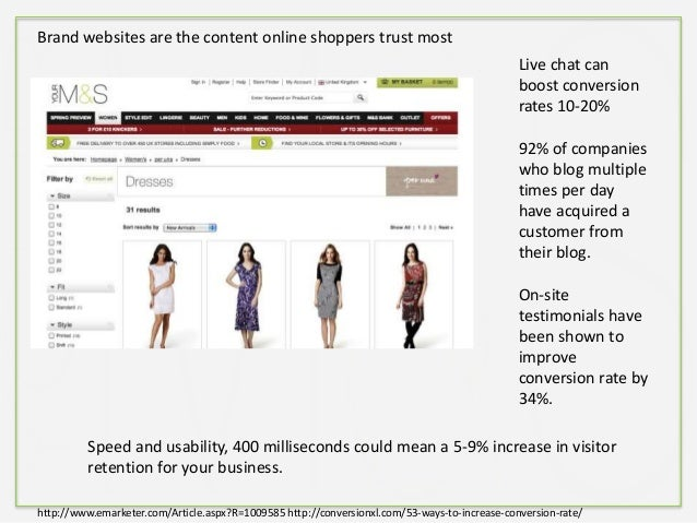 Brand websites are the content online shoppers trust most Live chat can boost conversion rates 10-20% 92% of companies who...